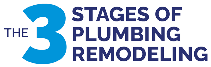 The 3 stages of plumbing remodeling icon